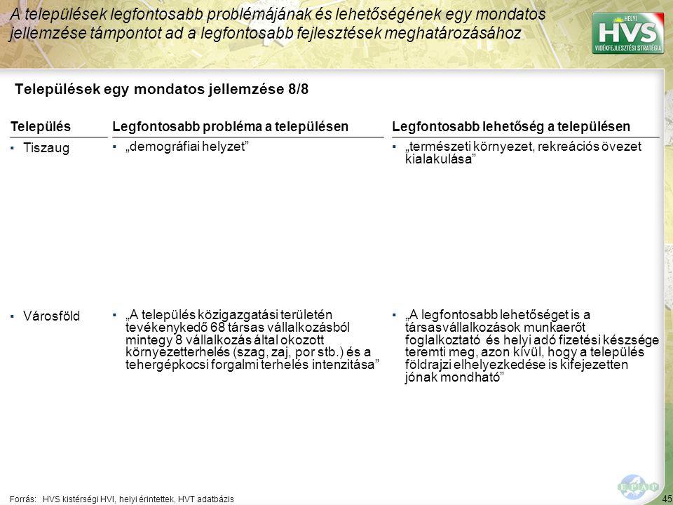 """45 Települések egy mondatos jellemzése 8/8 A települések legfontosabb problémájának és lehetőségének egy mondatos jellemzése támpontot ad a legfontosabb fejlesztések meghatározásához Forrás:HVS kistérségi HVI, helyi érintettek, HVT adatbázis TelepülésLegfontosabb probléma a településen ▪Tiszaug ▪""""demográfiai helyzet ▪Városföld ▪""""A település közigazgatási területén tevékenykedő 68 társas vállalkozásból mintegy 8 vállalkozás által okozott környezetterhelés (szag, zaj, por stb.) és a tehergépkocsi forgalmi terhelés intenzitása Legfontosabb lehetőség a településen ▪""""természeti környezet, rekreációs övezet kialakulása ▪""""A legfontosabb lehetőséget is a társasvállalkozások munkaerőt foglalkoztató és helyi adó fizetési készsége teremti meg, azon kívül, hogy a település földrajzi elhelyezkedése is kifejezetten jónak mondható"""