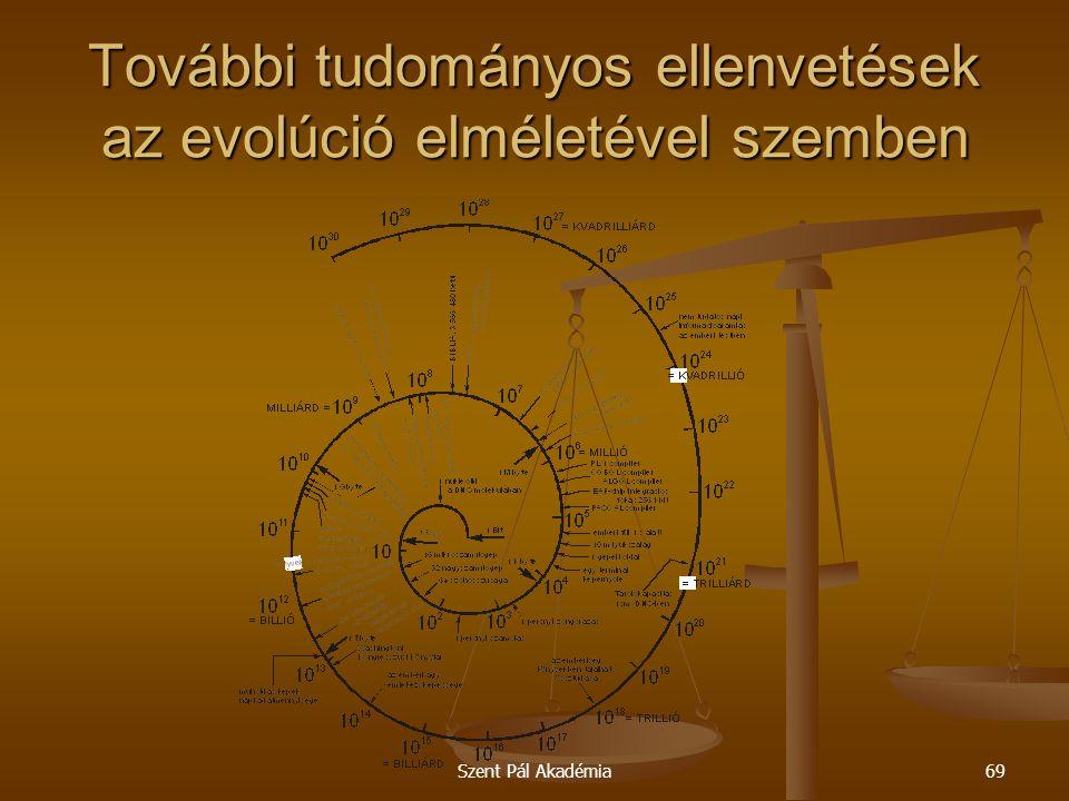Szent Pál Akadémia69 További tudományos ellenvetések az evolúció elméletével szemben