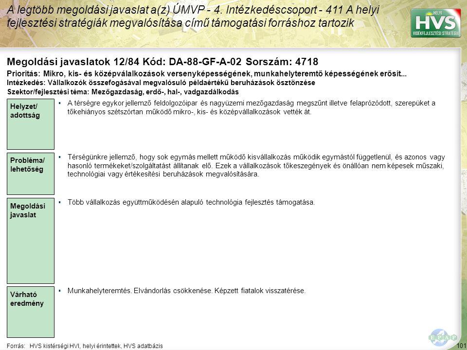 101 Forrás:HVS kistérségi HVI, helyi érintettek, HVS adatbázis Megoldási javaslatok 12/84 Kód: DA-88-GF-A-02 Sorszám: 4718 A legtöbb megoldási javaslat a(z) ÚMVP - 4.