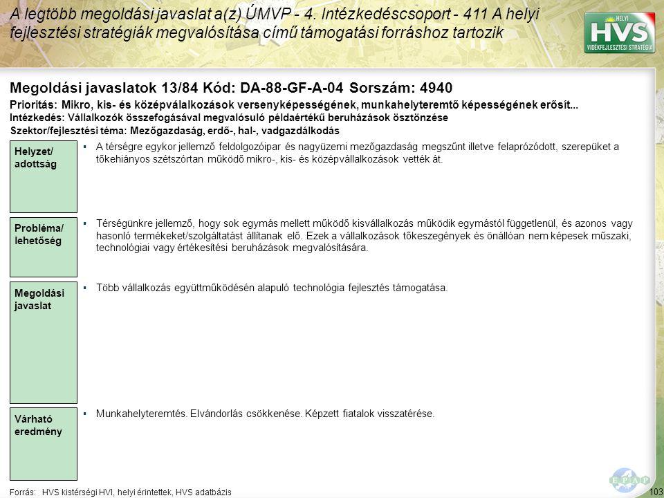103 Forrás:HVS kistérségi HVI, helyi érintettek, HVS adatbázis Megoldási javaslatok 13/84 Kód: DA-88-GF-A-04 Sorszám: 4940 A legtöbb megoldási javaslat a(z) ÚMVP - 4.