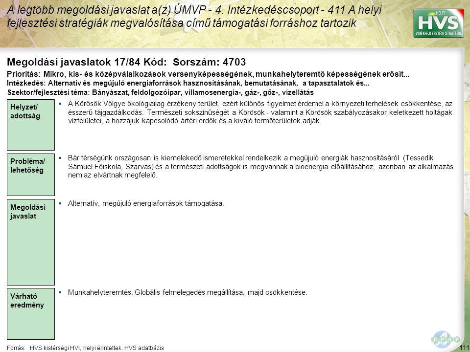 111 Forrás:HVS kistérségi HVI, helyi érintettek, HVS adatbázis Megoldási javaslatok 17/84 Kód: Sorszám: 4703 A legtöbb megoldási javaslat a(z) ÚMVP - 4.