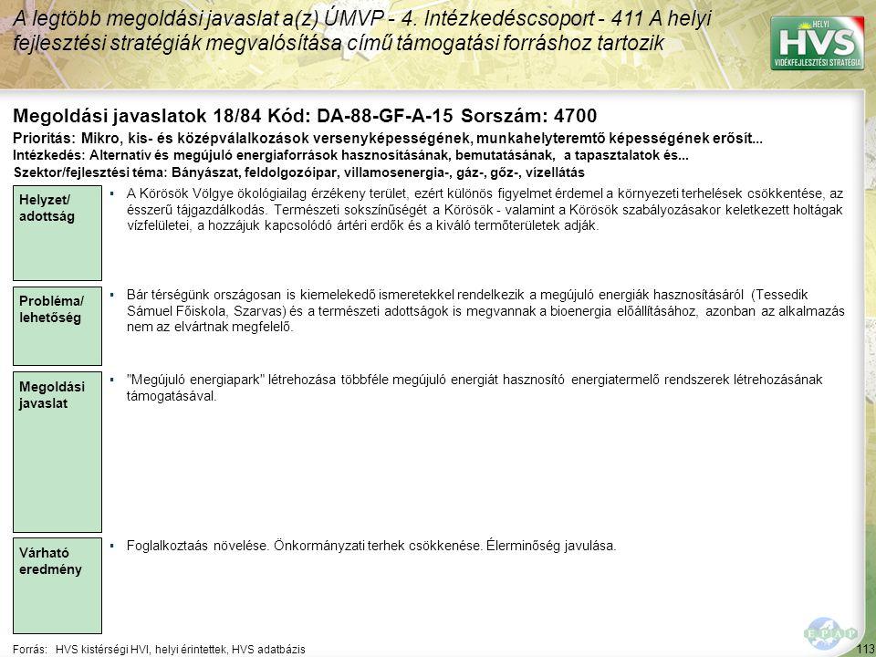 113 Forrás:HVS kistérségi HVI, helyi érintettek, HVS adatbázis Megoldási javaslatok 18/84 Kód: DA-88-GF-A-15 Sorszám: 4700 A legtöbb megoldási javaslat a(z) ÚMVP - 4.