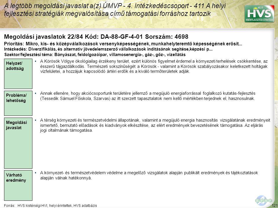 121 Forrás:HVS kistérségi HVI, helyi érintettek, HVS adatbázis Megoldási javaslatok 22/84 Kód: DA-88-GF-4-01 Sorszám: 4698 A legtöbb megoldási javaslat a(z) ÚMVP - 4.