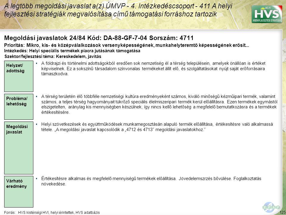 125 Forrás:HVS kistérségi HVI, helyi érintettek, HVS adatbázis Megoldási javaslatok 24/84 Kód: DA-88-GF-7-04 Sorszám: 4711 A legtöbb megoldási javaslat a(z) ÚMVP - 4.