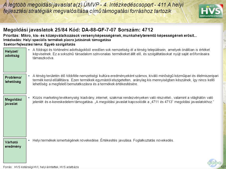 127 Forrás:HVS kistérségi HVI, helyi érintettek, HVS adatbázis Megoldási javaslatok 25/84 Kód: DA-88-GF-7-07 Sorszám: 4712 A legtöbb megoldási javaslat a(z) ÚMVP - 4.