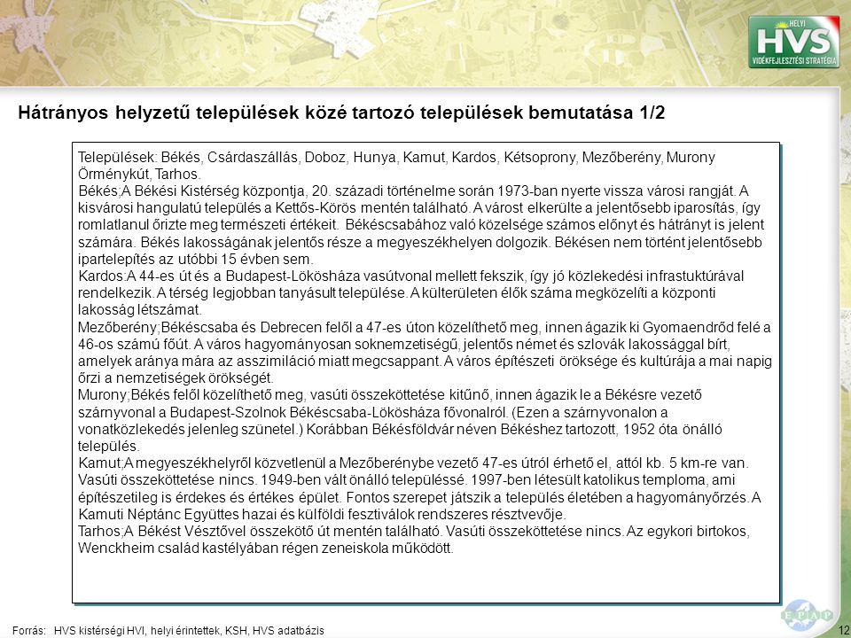 12 Települések: Békés, Csárdaszállás, Doboz, Hunya, Kamut, Kardos, Kétsoprony, Mezőberény, Murony Örménykút, Tarhos.