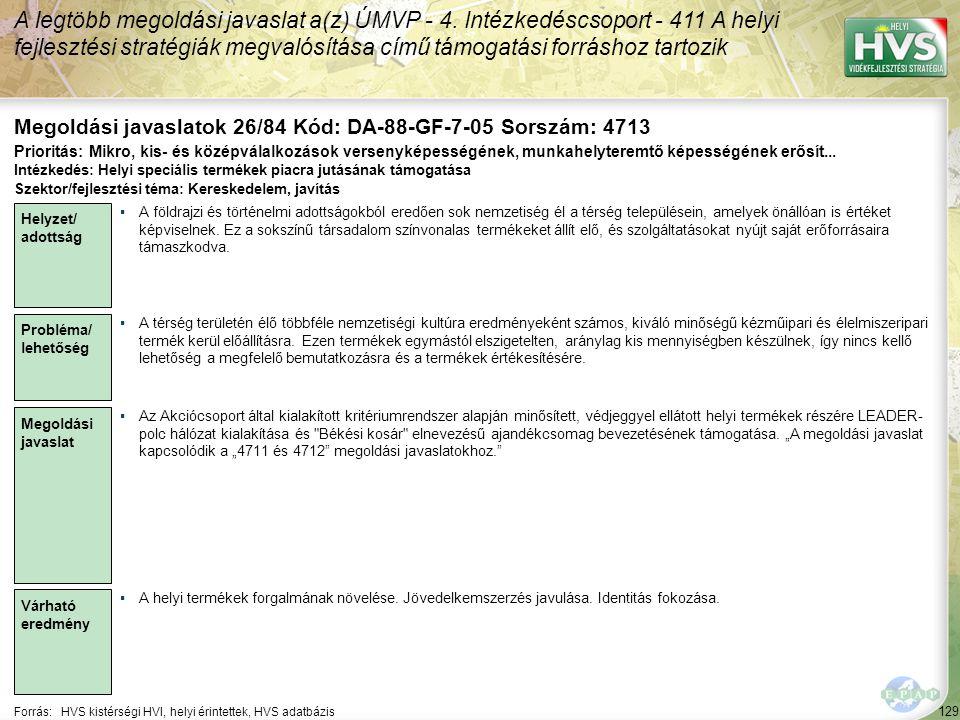 129 Forrás:HVS kistérségi HVI, helyi érintettek, HVS adatbázis Megoldási javaslatok 26/84 Kód: DA-88-GF-7-05 Sorszám: 4713 A legtöbb megoldási javaslat a(z) ÚMVP - 4.