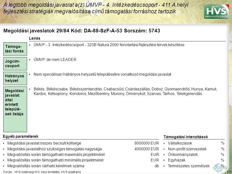 136 Forrás:HVS kistérségi HVI, helyi érintettek, HVS adatbázis A legtöbb megoldási javaslat a(z) ÚMVP - 4.
