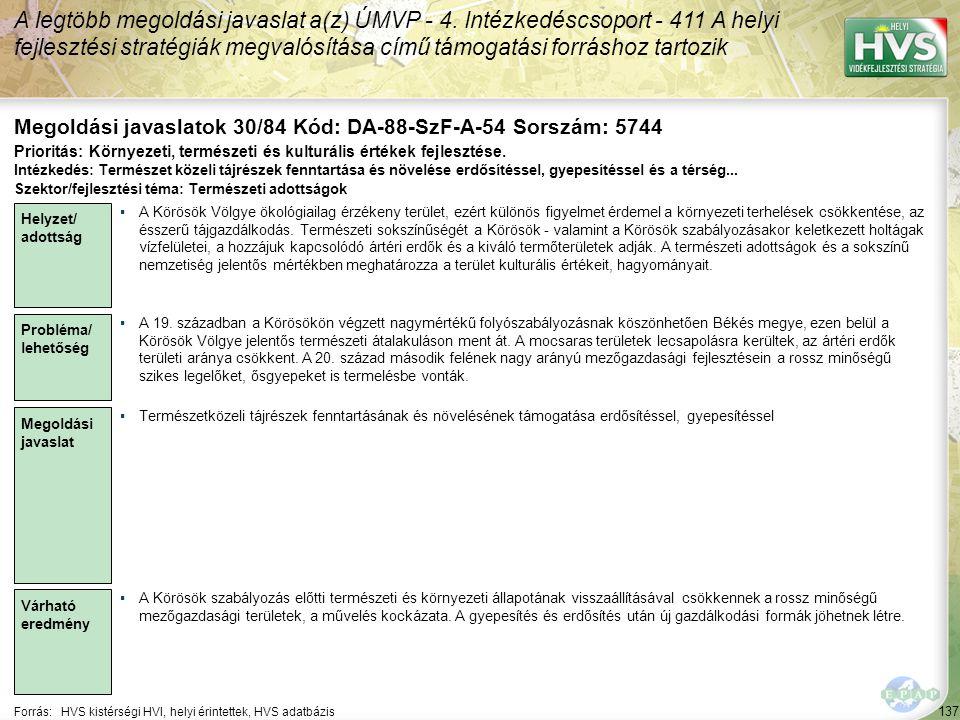 137 Forrás:HVS kistérségi HVI, helyi érintettek, HVS adatbázis Megoldási javaslatok 30/84 Kód: DA-88-SzF-A-54 Sorszám: 5744 A legtöbb megoldási javaslat a(z) ÚMVP - 4.