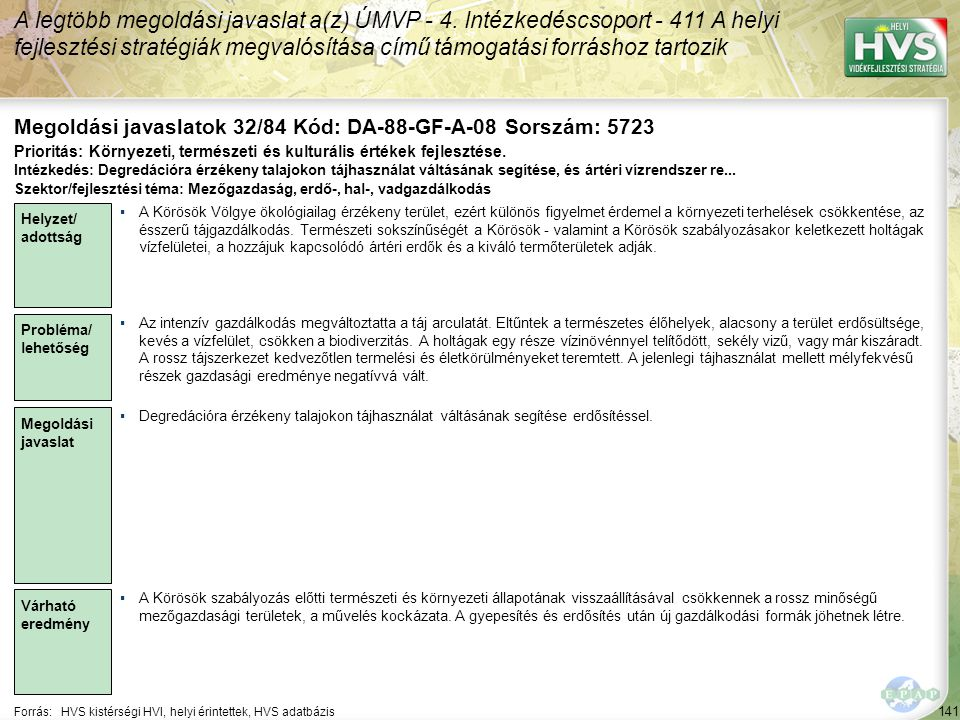 141 Forrás:HVS kistérségi HVI, helyi érintettek, HVS adatbázis Megoldási javaslatok 32/84 Kód: DA-88-GF-A-08 Sorszám: 5723 A legtöbb megoldási javaslat a(z) ÚMVP - 4.