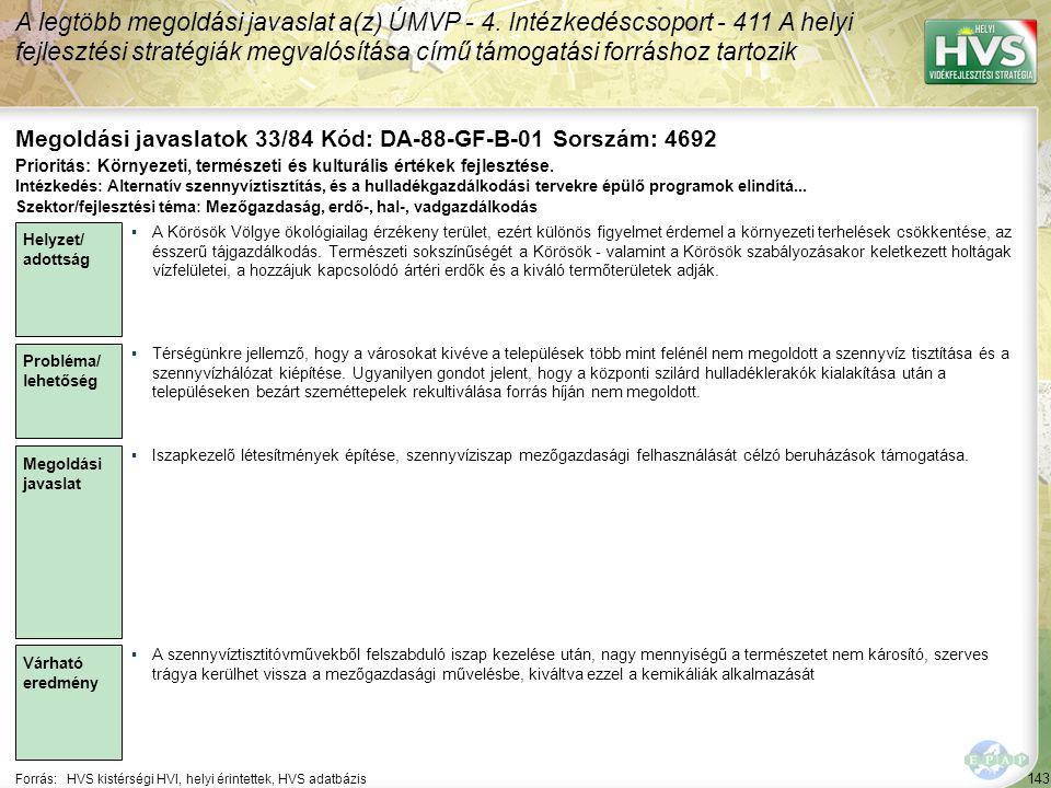143 Forrás:HVS kistérségi HVI, helyi érintettek, HVS adatbázis Megoldási javaslatok 33/84 Kód: DA-88-GF-B-01 Sorszám: 4692 A legtöbb megoldási javaslat a(z) ÚMVP - 4.