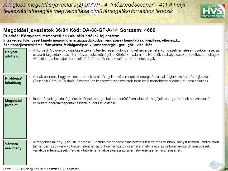 149 Forrás:HVS kistérségi HVI, helyi érintettek, HVS adatbázis Megoldási javaslatok 36/84 Kód: DA-88-GF-A-14 Sorszám: 4689 A legtöbb megoldási javaslat a(z) ÚMVP - 4.