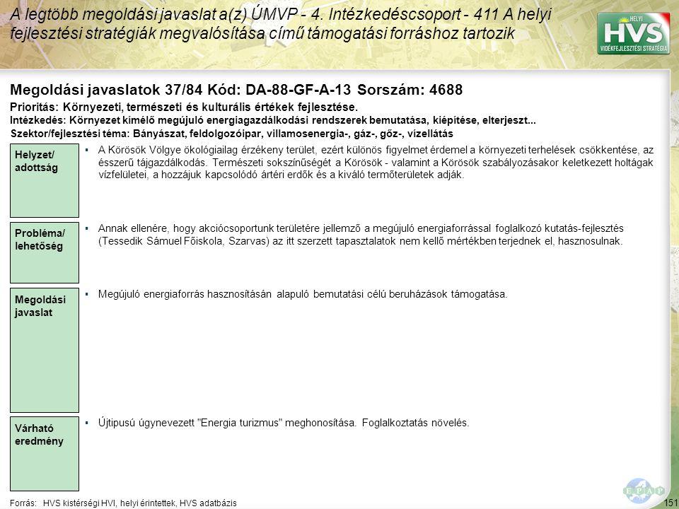 151 Forrás:HVS kistérségi HVI, helyi érintettek, HVS adatbázis Megoldási javaslatok 37/84 Kód: DA-88-GF-A-13 Sorszám: 4688 A legtöbb megoldási javaslat a(z) ÚMVP - 4.