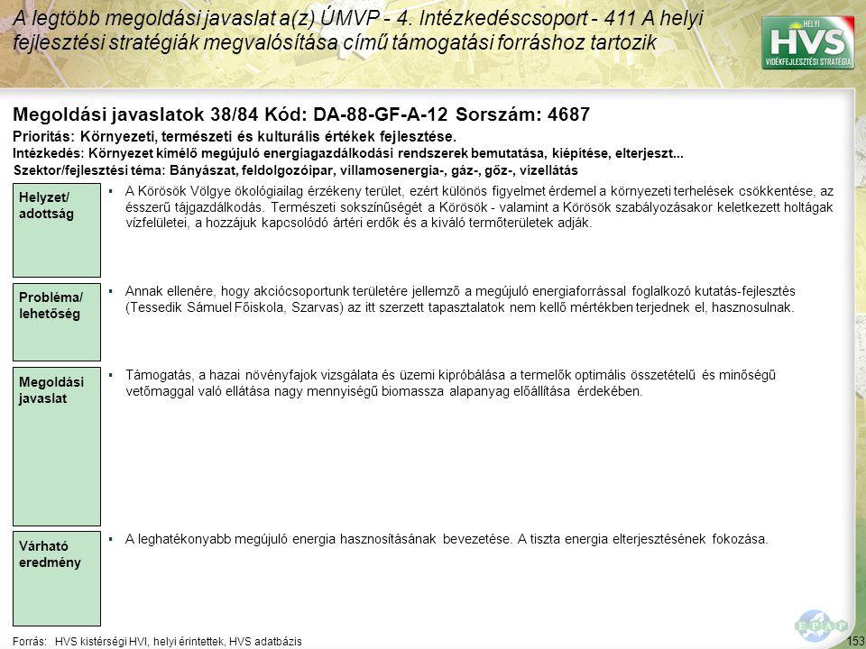 153 Forrás:HVS kistérségi HVI, helyi érintettek, HVS adatbázis Megoldási javaslatok 38/84 Kód: DA-88-GF-A-12 Sorszám: 4687 A legtöbb megoldási javaslat a(z) ÚMVP - 4.