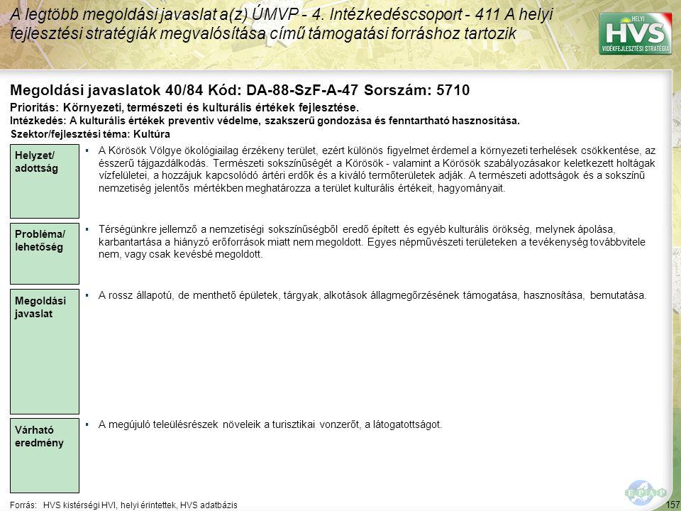 157 Forrás:HVS kistérségi HVI, helyi érintettek, HVS adatbázis Megoldási javaslatok 40/84 Kód: DA-88-SzF-A-47 Sorszám: 5710 A legtöbb megoldási javaslat a(z) ÚMVP - 4.