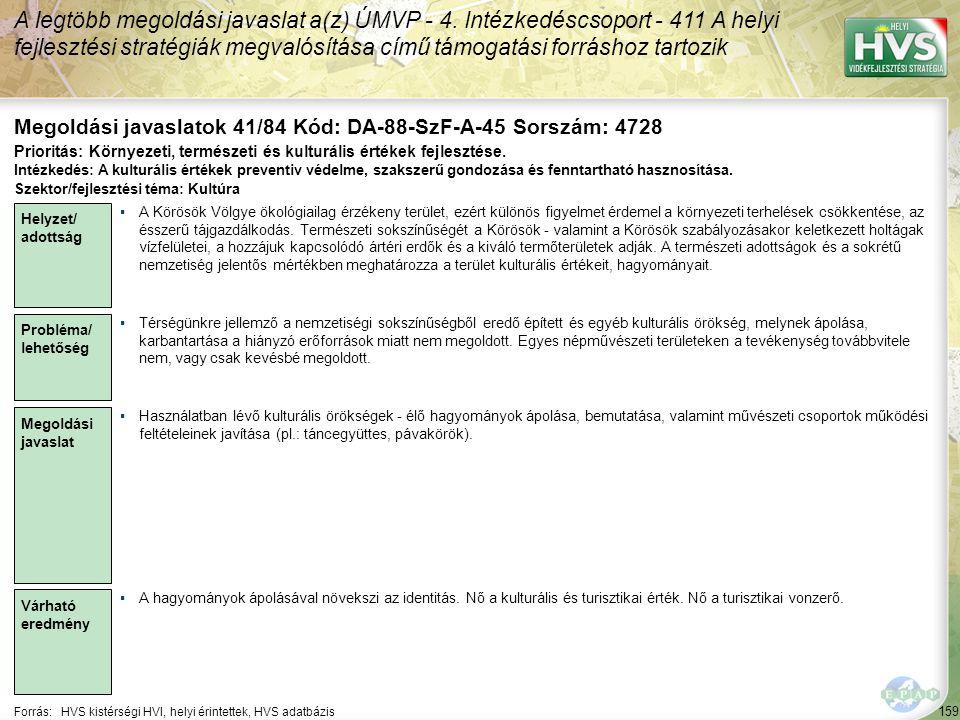 159 Forrás:HVS kistérségi HVI, helyi érintettek, HVS adatbázis Megoldási javaslatok 41/84 Kód: DA-88-SzF-A-45 Sorszám: 4728 A legtöbb megoldási javaslat a(z) ÚMVP - 4.