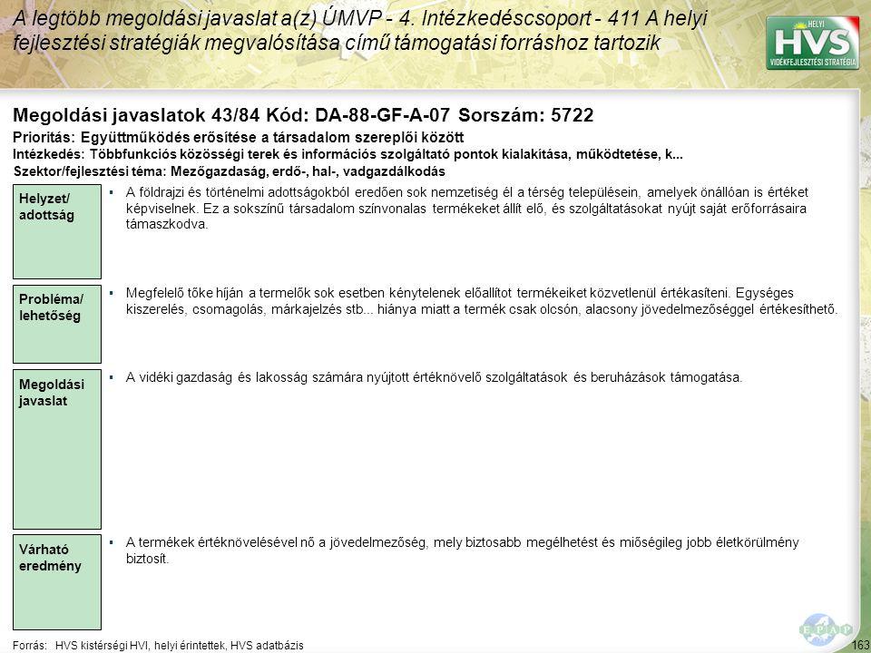 163 Forrás:HVS kistérségi HVI, helyi érintettek, HVS adatbázis Megoldási javaslatok 43/84 Kód: DA-88-GF-A-07 Sorszám: 5722 A legtöbb megoldási javaslat a(z) ÚMVP - 4.