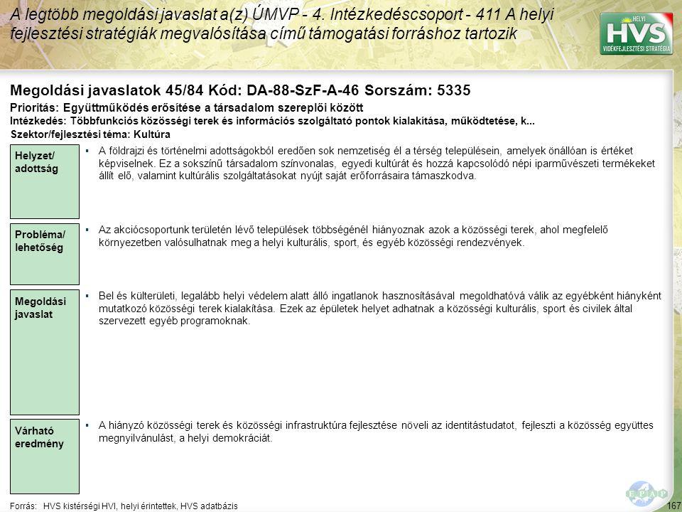 167 Forrás:HVS kistérségi HVI, helyi érintettek, HVS adatbázis Megoldási javaslatok 45/84 Kód: DA-88-SzF-A-46 Sorszám: 5335 A legtöbb megoldási javaslat a(z) ÚMVP - 4.