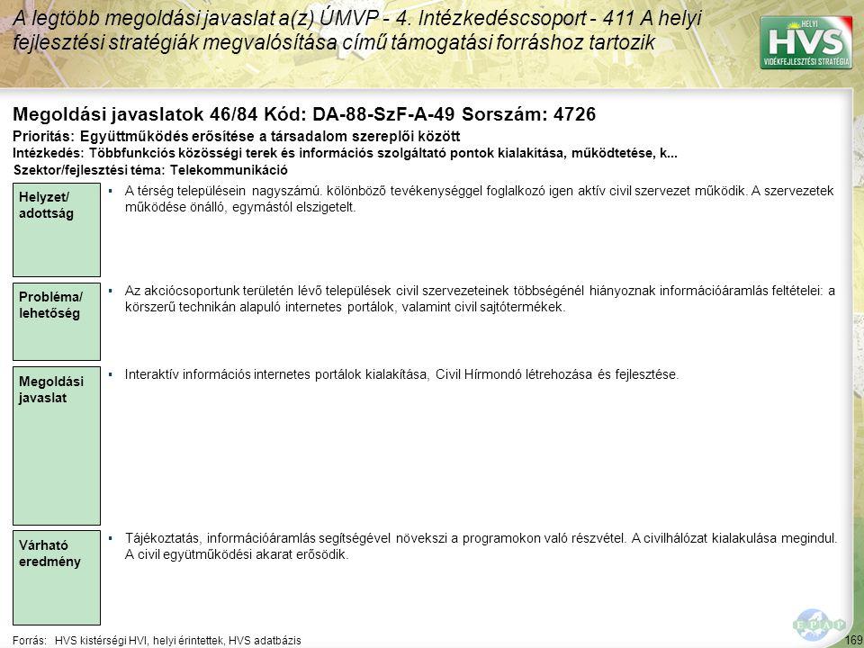 169 Forrás:HVS kistérségi HVI, helyi érintettek, HVS adatbázis Megoldási javaslatok 46/84 Kód: DA-88-SzF-A-49 Sorszám: 4726 A legtöbb megoldási javaslat a(z) ÚMVP - 4.