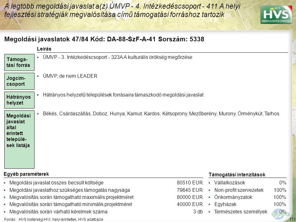 172 Forrás:HVS kistérségi HVI, helyi érintettek, HVS adatbázis A legtöbb megoldási javaslat a(z) ÚMVP - 4.