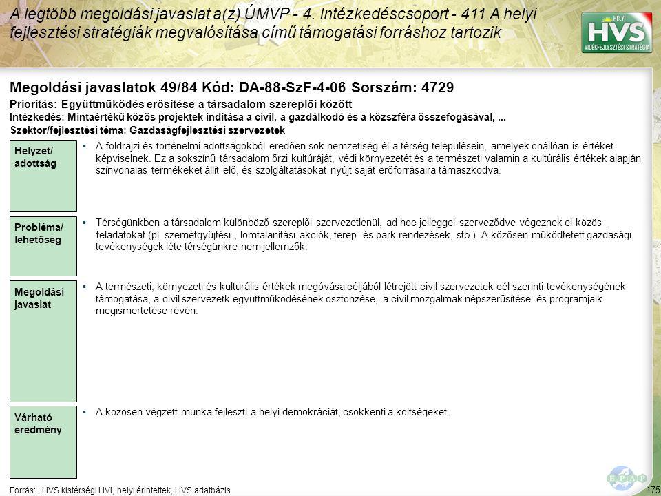 175 Forrás:HVS kistérségi HVI, helyi érintettek, HVS adatbázis Megoldási javaslatok 49/84 Kód: DA-88-SzF-4-06 Sorszám: 4729 A legtöbb megoldási javaslat a(z) ÚMVP - 4.