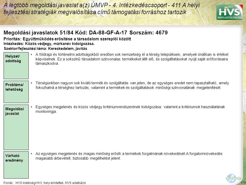 179 Forrás:HVS kistérségi HVI, helyi érintettek, HVS adatbázis Megoldási javaslatok 51/84 Kód: DA-88-GF-A-17 Sorszám: 4679 A legtöbb megoldási javaslat a(z) ÚMVP - 4.