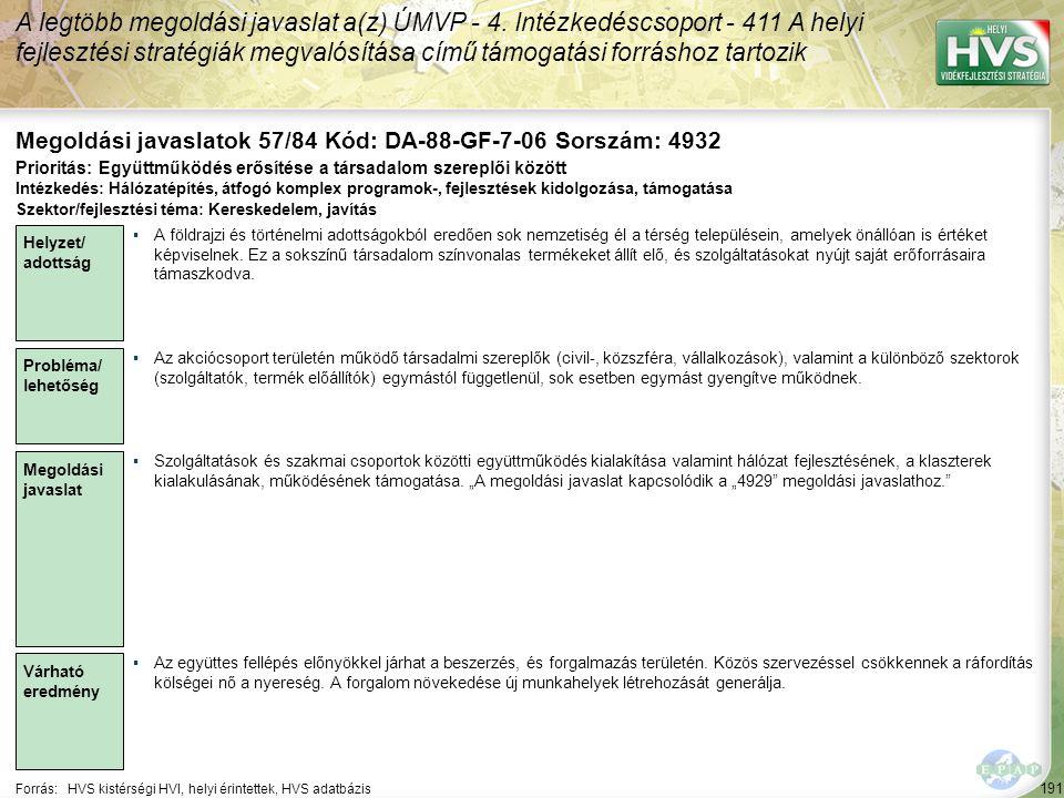 191 Forrás:HVS kistérségi HVI, helyi érintettek, HVS adatbázis Megoldási javaslatok 57/84 Kód: DA-88-GF-7-06 Sorszám: 4932 A legtöbb megoldási javaslat a(z) ÚMVP - 4.