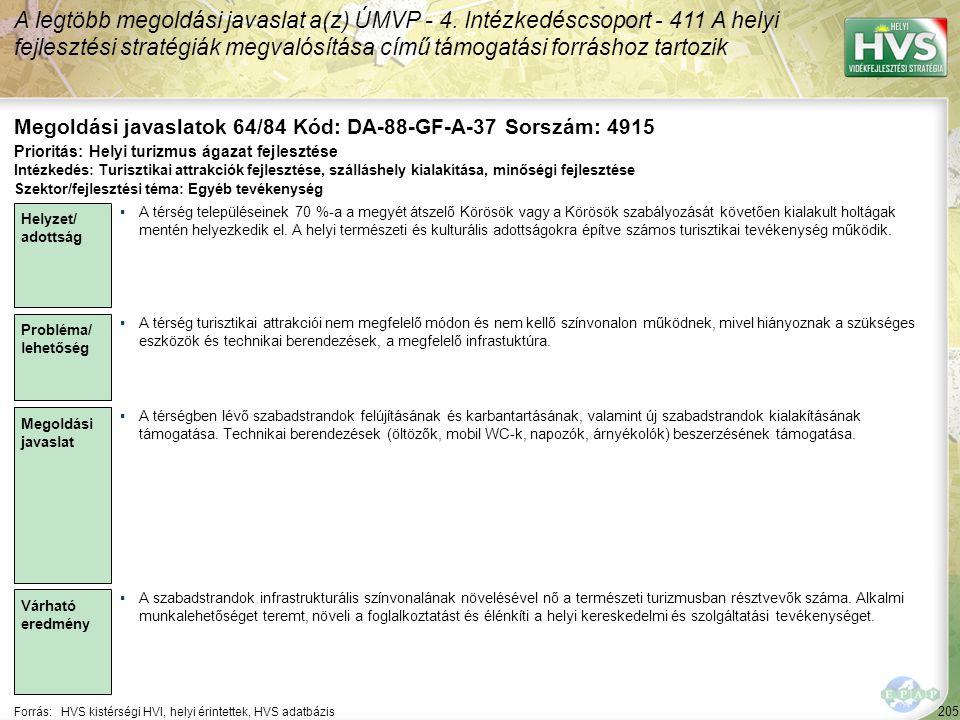 205 Forrás:HVS kistérségi HVI, helyi érintettek, HVS adatbázis Megoldási javaslatok 64/84 Kód: DA-88-GF-A-37 Sorszám: 4915 A legtöbb megoldási javasla