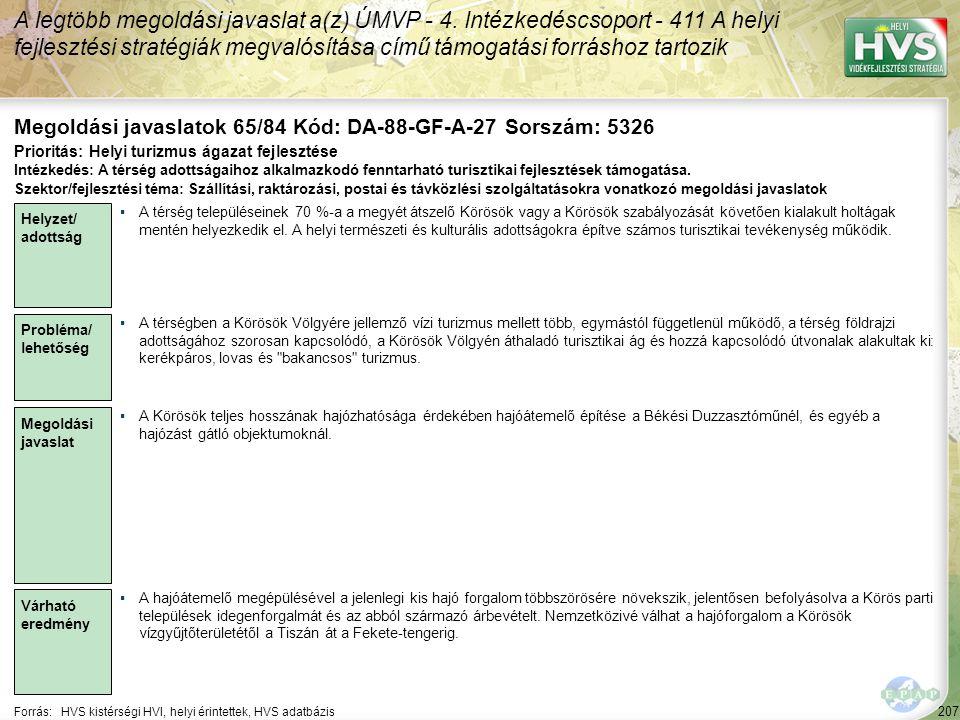 207 Forrás:HVS kistérségi HVI, helyi érintettek, HVS adatbázis Megoldási javaslatok 65/84 Kód: DA-88-GF-A-27 Sorszám: 5326 A legtöbb megoldási javasla