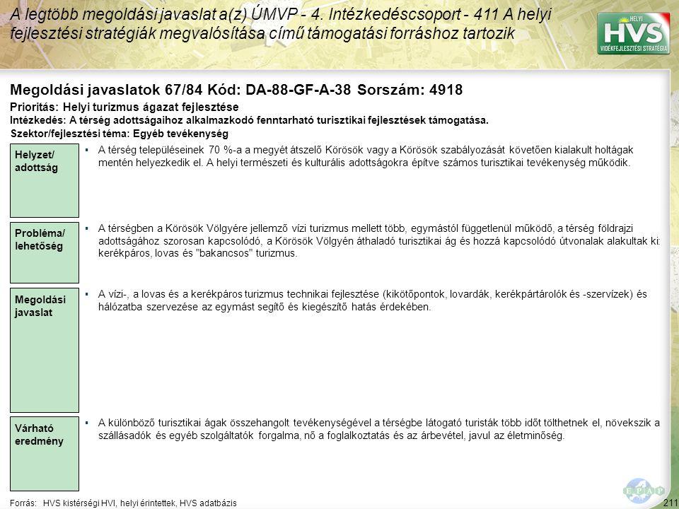 211 Forrás:HVS kistérségi HVI, helyi érintettek, HVS adatbázis Megoldási javaslatok 67/84 Kód: DA-88-GF-A-38 Sorszám: 4918 A legtöbb megoldási javasla