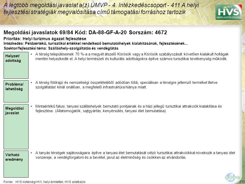 215 Forrás:HVS kistérségi HVI, helyi érintettek, HVS adatbázis Megoldási javaslatok 69/84 Kód: DA-88-GF-A-20 Sorszám: 4672 A legtöbb megoldási javasla