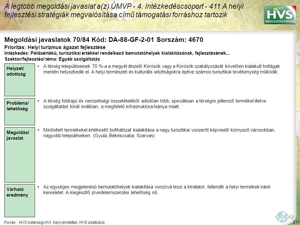 217 Forrás:HVS kistérségi HVI, helyi érintettek, HVS adatbázis Megoldási javaslatok 70/84 Kód: DA-88-GF-2-01 Sorszám: 4670 A legtöbb megoldási javasla