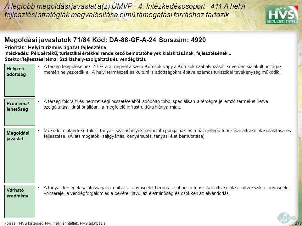 219 Forrás:HVS kistérségi HVI, helyi érintettek, HVS adatbázis Megoldási javaslatok 71/84 Kód: DA-88-GF-A-24 Sorszám: 4920 A legtöbb megoldási javasla