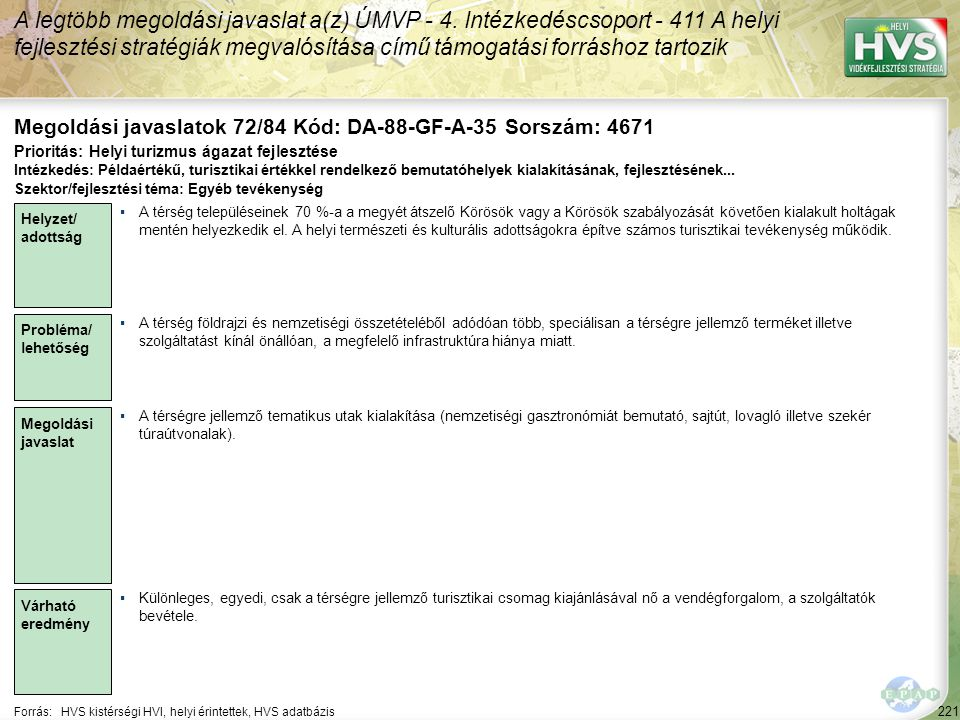 221 Forrás:HVS kistérségi HVI, helyi érintettek, HVS adatbázis Megoldási javaslatok 72/84 Kód: DA-88-GF-A-35 Sorszám: 4671 A legtöbb megoldási javasla
