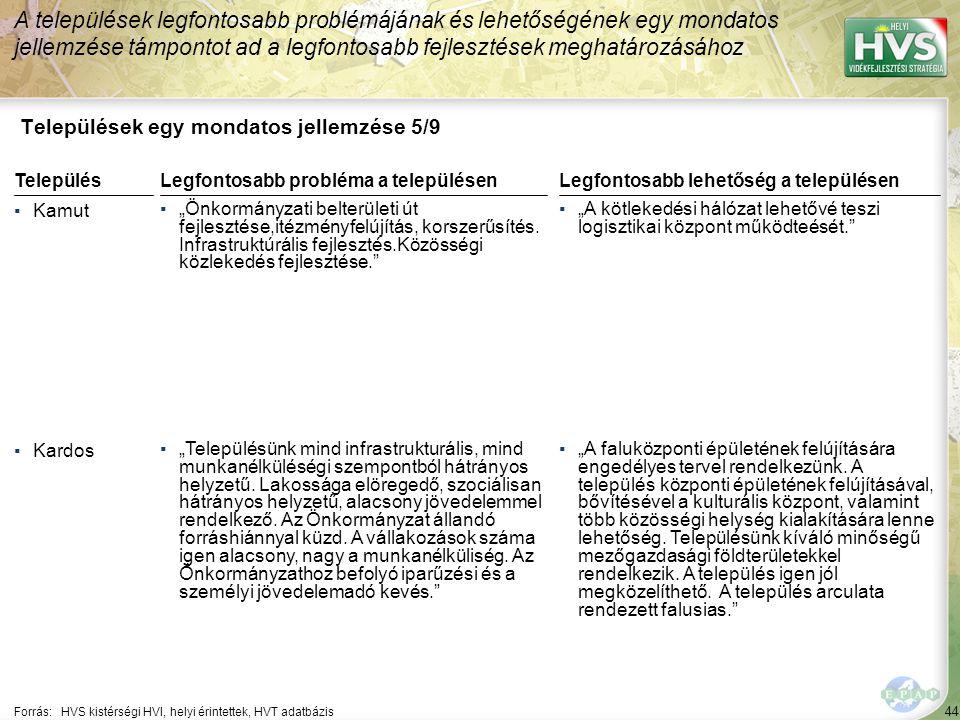 """44 Települések egy mondatos jellemzése 5/9 A települések legfontosabb problémájának és lehetőségének egy mondatos jellemzése támpontot ad a legfontosabb fejlesztések meghatározásához Forrás:HVS kistérségi HVI, helyi érintettek, HVT adatbázis TelepülésLegfontosabb probléma a településen ▪Kamut ▪""""Önkormányzati belterületi út fejlesztése,itézményfelújítás, korszerűsítés."""