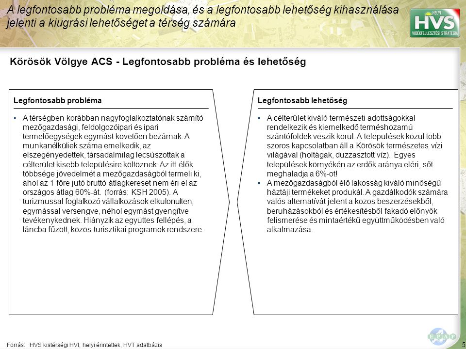 106 Forrás:HVS kistérségi HVI, helyi érintettek, HVS adatbázis A legtöbb megoldási javaslat a(z) ÚMVP - 4.