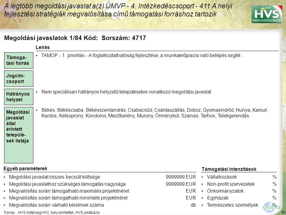 80 Forrás:HVS kistérségi HVI, helyi érintettek, HVS adatbázis A legtöbb megoldási javaslat a(z) ÚMVP - 4.