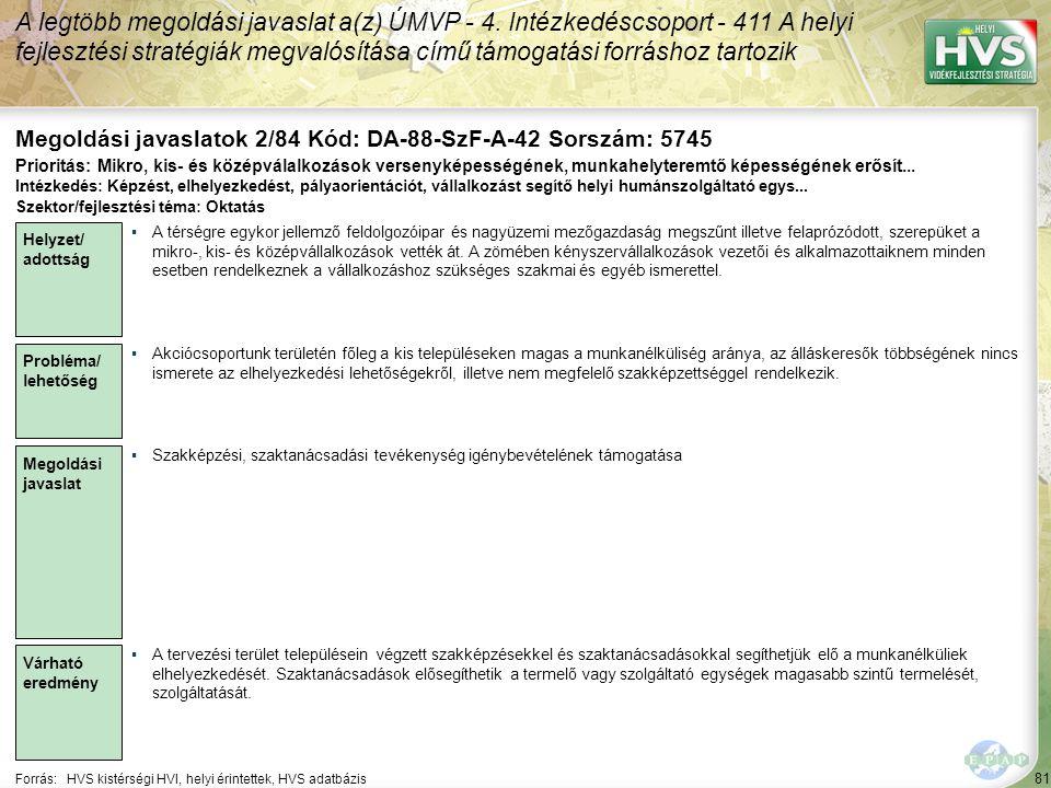 81 Forrás:HVS kistérségi HVI, helyi érintettek, HVS adatbázis Megoldási javaslatok 2/84 Kód: DA-88-SzF-A-42 Sorszám: 5745 A legtöbb megoldási javaslat a(z) ÚMVP - 4.