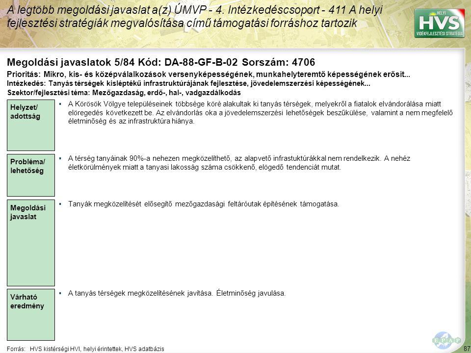 87 Forrás:HVS kistérségi HVI, helyi érintettek, HVS adatbázis Megoldási javaslatok 5/84 Kód: DA-88-GF-B-02 Sorszám: 4706 A legtöbb megoldási javaslat a(z) ÚMVP - 4.