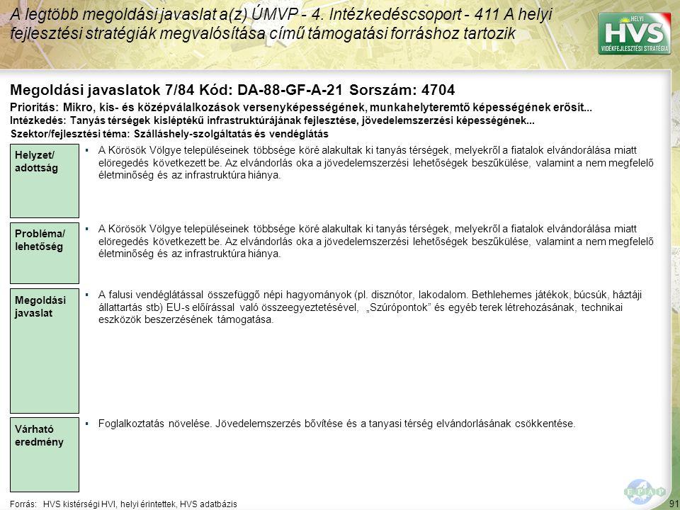 91 Forrás:HVS kistérségi HVI, helyi érintettek, HVS adatbázis Megoldási javaslatok 7/84 Kód: DA-88-GF-A-21 Sorszám: 4704 A legtöbb megoldási javaslat a(z) ÚMVP - 4.