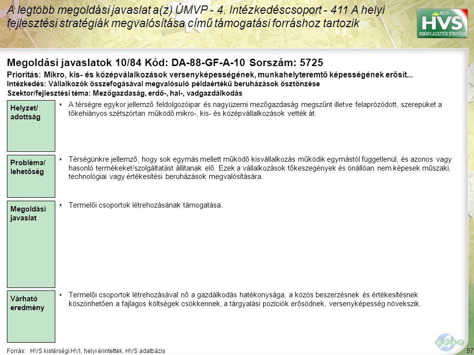 97 Forrás:HVS kistérségi HVI, helyi érintettek, HVS adatbázis Megoldási javaslatok 10/84 Kód: DA-88-GF-A-10 Sorszám: 5725 A legtöbb megoldási javaslat a(z) ÚMVP - 4.