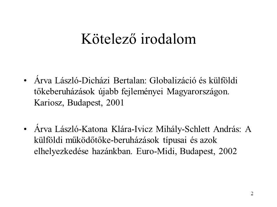 2 Kötelező irodalom Árva László-Dicházi Bertalan: Globalizáció és külföldi tőkeberuházások újabb fejleményei Magyarországon. Kariosz, Budapest, 2001 Á