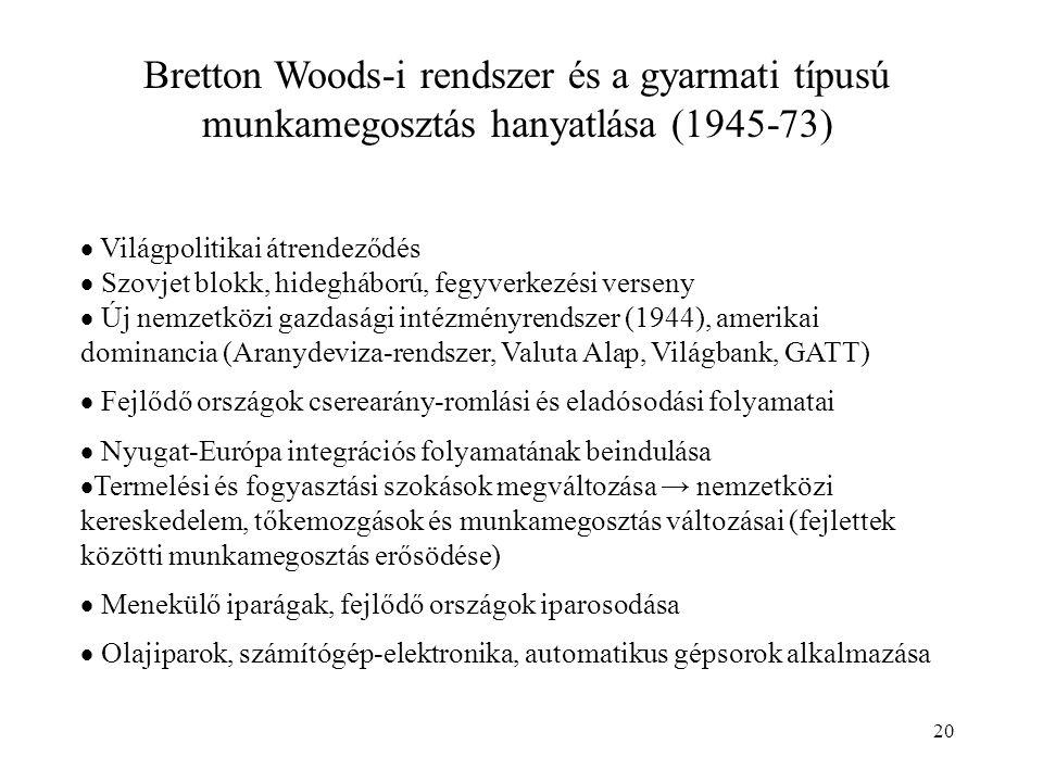 20 Bretton Woods-i rendszer és a gyarmati típusú munkamegosztás hanyatlása (1945-73)  Világpolitikai átrendeződés  Szovjet blokk, hidegháború, fegyv