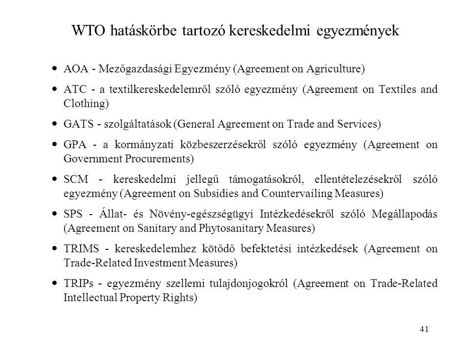 41  AOA - Mezőgazdasági Egyezmény (Agreement on Agriculture)  ATC - a textilkereskedelemről szóló egyezmény (Agreement on Textiles and Clothing)  G