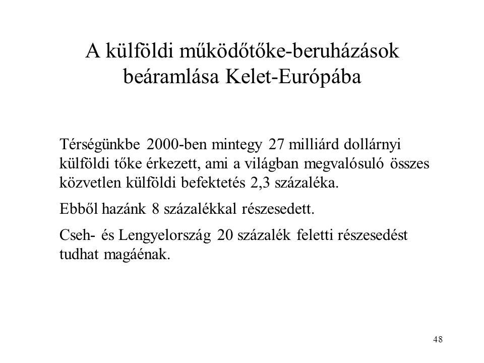 48 A külföldi működőtőke-beruházások beáramlása Kelet-Európába Térségünkbe 2000-ben mintegy 27 milliárd dollárnyi külföldi tőke érkezett, ami a világb