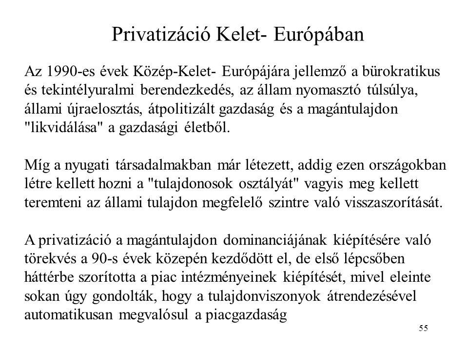 55 Privatizáció Kelet- Európában Az 1990-es évek Közép-Kelet- Európájára jellemző a bürokratikus és tekintélyuralmi berendezkedés, az állam nyomasztó