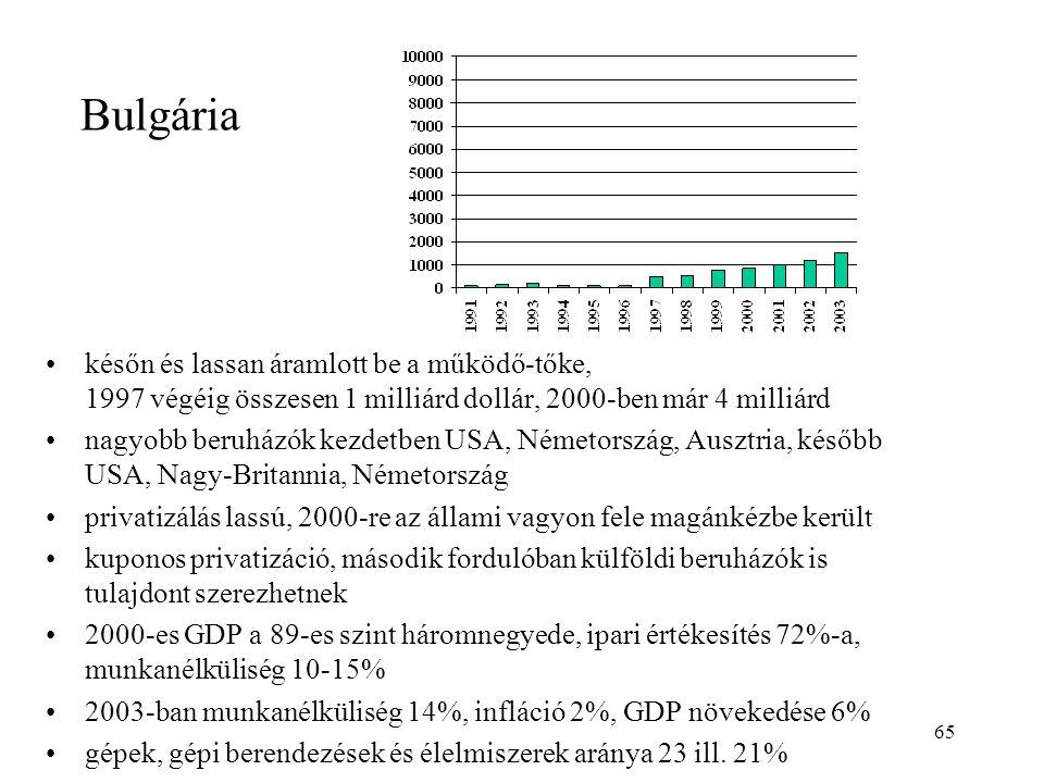 65 Bulgária későn és lassan áramlott be a működő-tőke, 1997 végéig összesen 1 milliárd dollár, 2000-ben már 4 milliárd nagyobb beruházók kezdetben USA