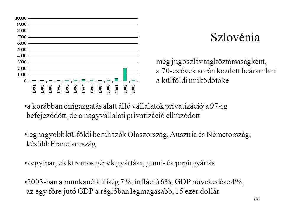 66 Szlovénia még jugoszláv tagköztársaságként, a 70-es évek során kezdett beáramlani a külföldi működőtőke a korábban önigazgatás alatt álló vállalato