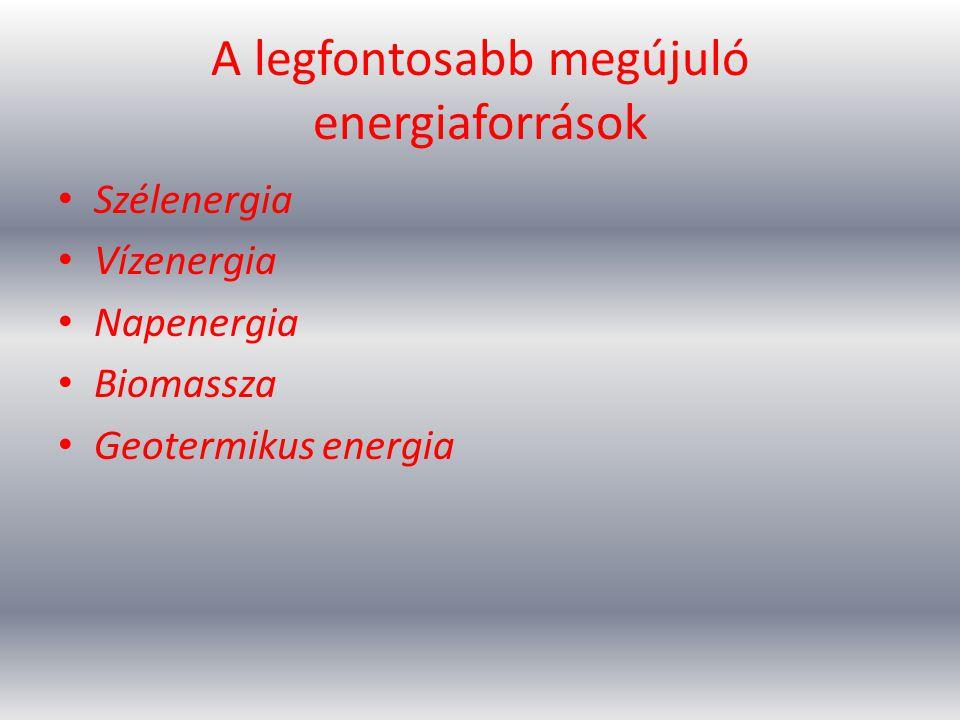 A legfontosabb megújuló energiaforrások Szélenergia Vízenergia Napenergia Biomassza Geotermikus energia