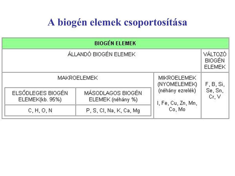 A biogén elemek csoportosítása